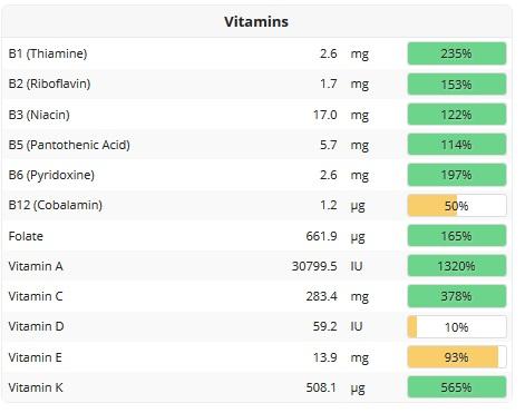 Vegan voor beginners vitamines